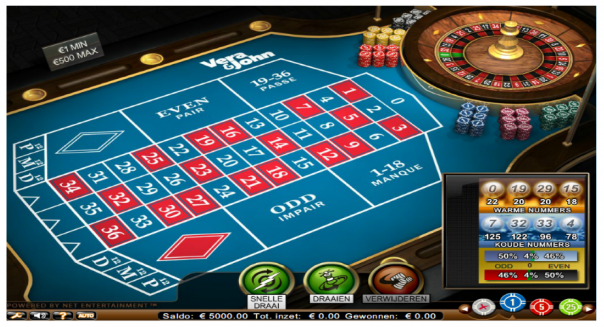 Roulette is een bekend casino spel